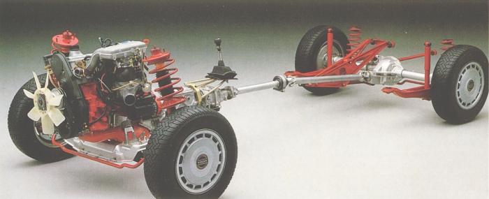 Motor, caja, diferencial, suspensiones y ruedas del Volvo 740 GLE de 1985. La imagen corresponde a un folleto de la empresa AB Volvo de 1985.