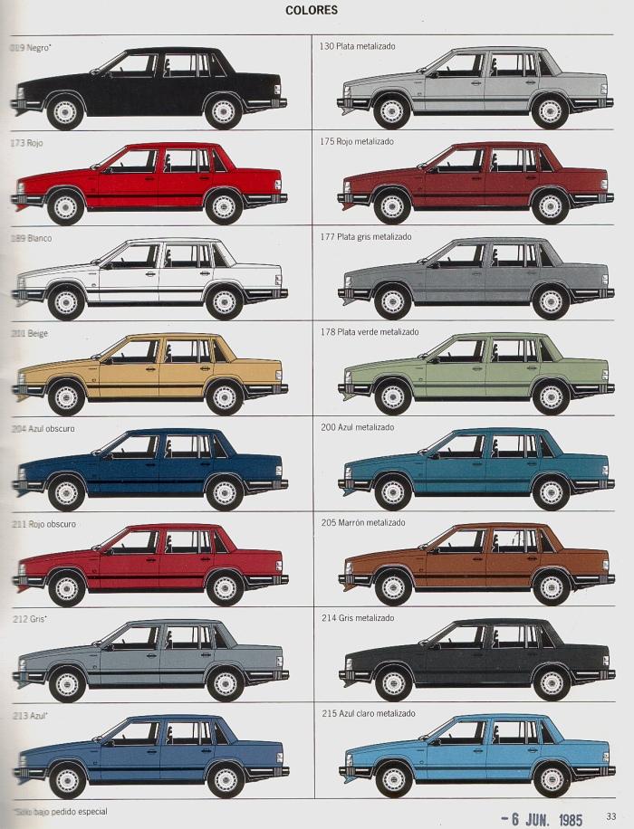 Los colores del Volvo 740 GLE de 1985. La imagen corresponde a un folleto de la empresa AB Volvo de 1985.