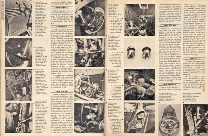 Cuadro Clínico de la revista Parabrisas número 79 de 1967.