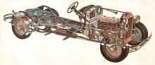 Lancia Dilambda del año 1929 sin carrocería.