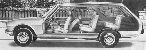 Corte transversal de la Peugeot 504 Break Familiar francesa importada a Argentina. La fotografía está tomada de una publicidad aparecida en la revista Gente del 8 de mayo de 1980.