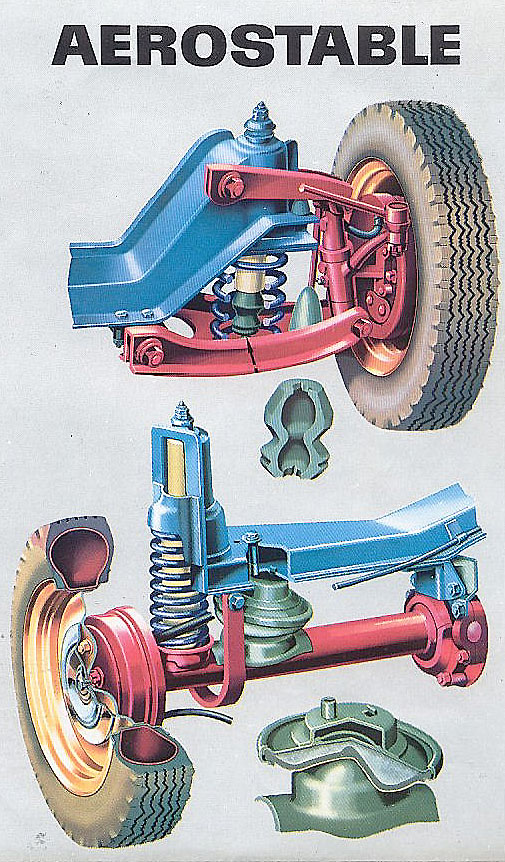 Can Anybody Think of a Car with Swing-Axle Front Suspension