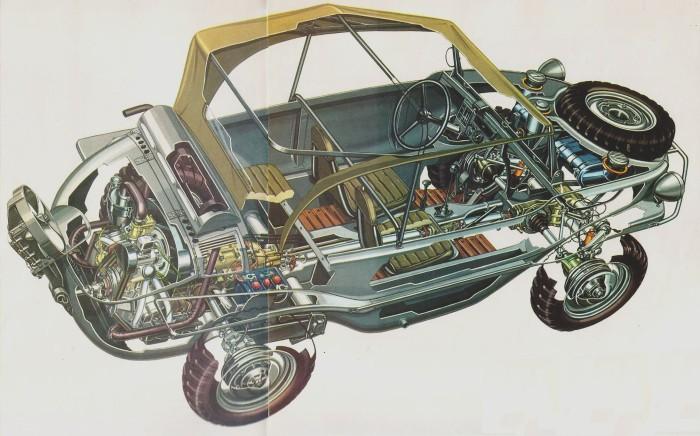 Volkswagen Tipo 166 Schwimmwagen 1942