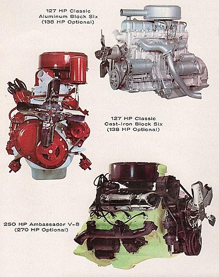 Rambler 1963 10