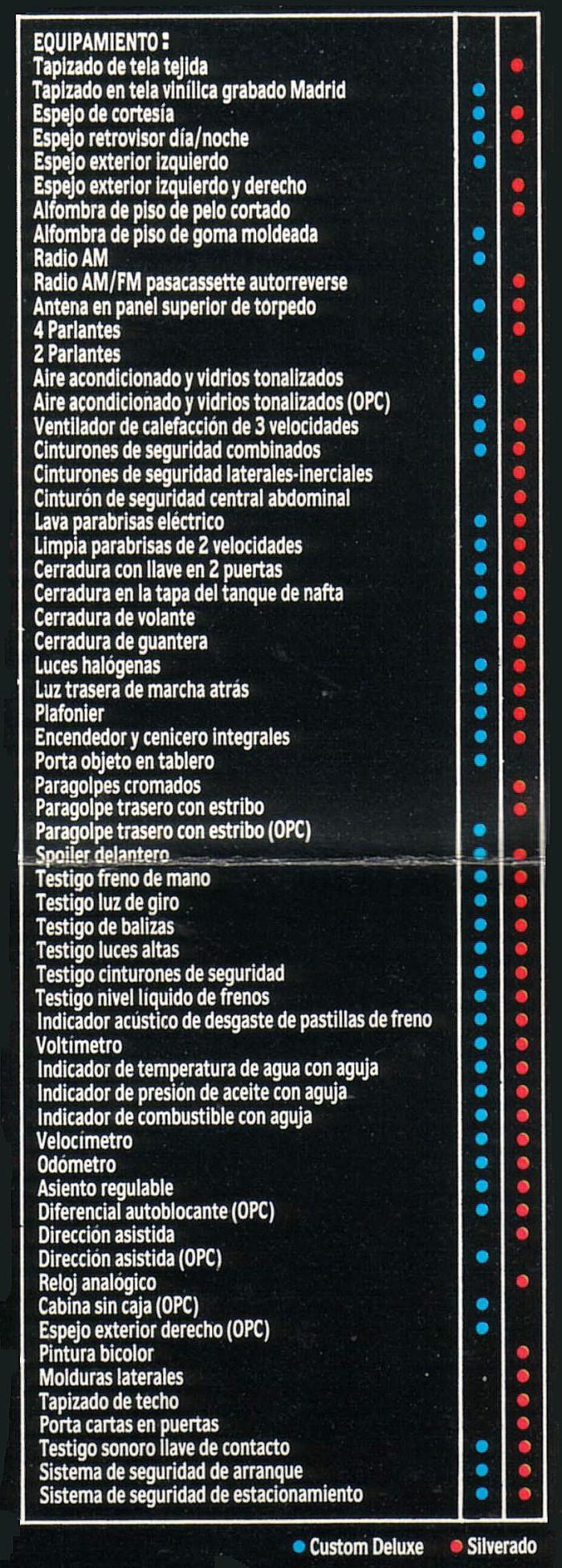 Silverado 06
