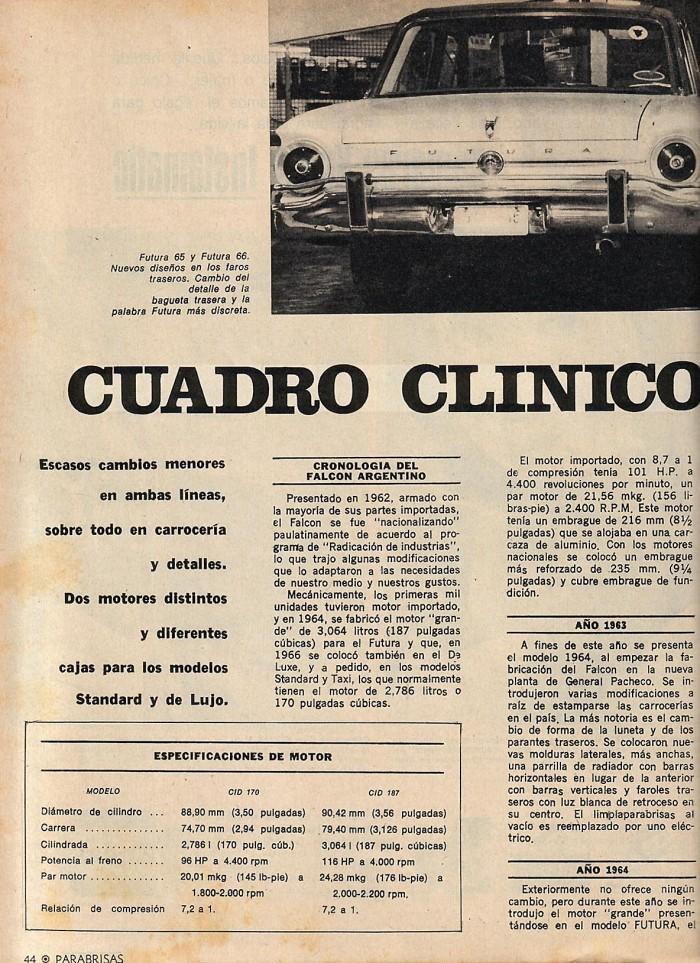 Falcon Cuadro Clínico 01