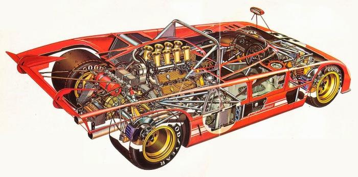 Alfa Romeo 33 TT 3 1971.jpg