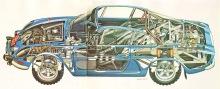 Alpine 1600 S 1971
