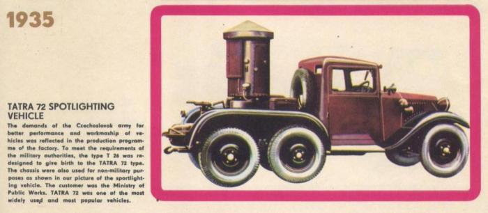 TATRA T72 camión reflector