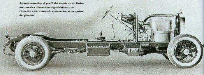 doble-chasis