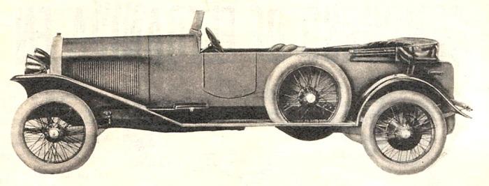 lancia-dikappa-1921