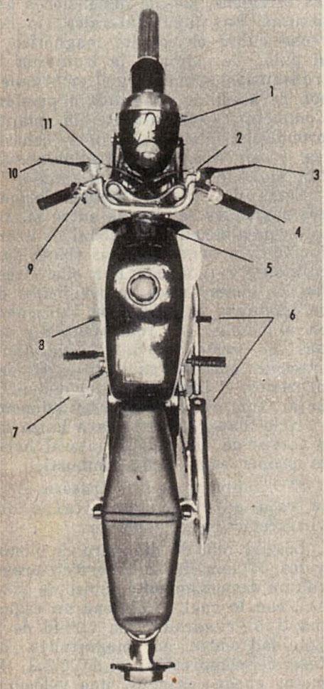 zanella-125-ss-3
